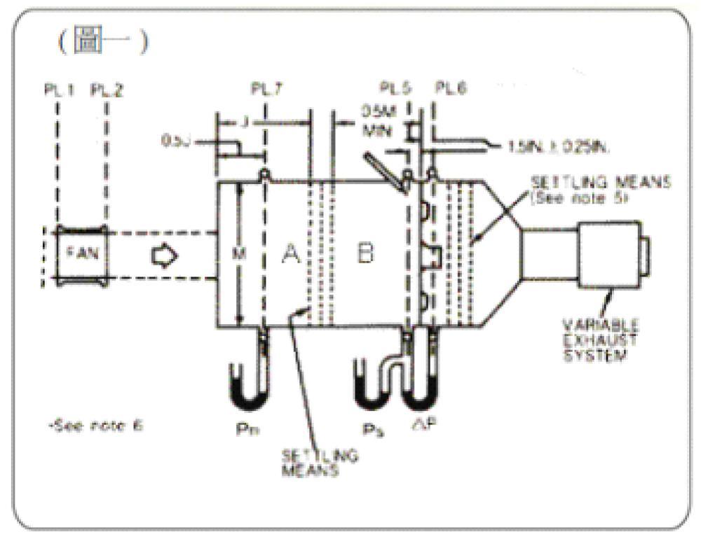 新风机控制箱接线原理图